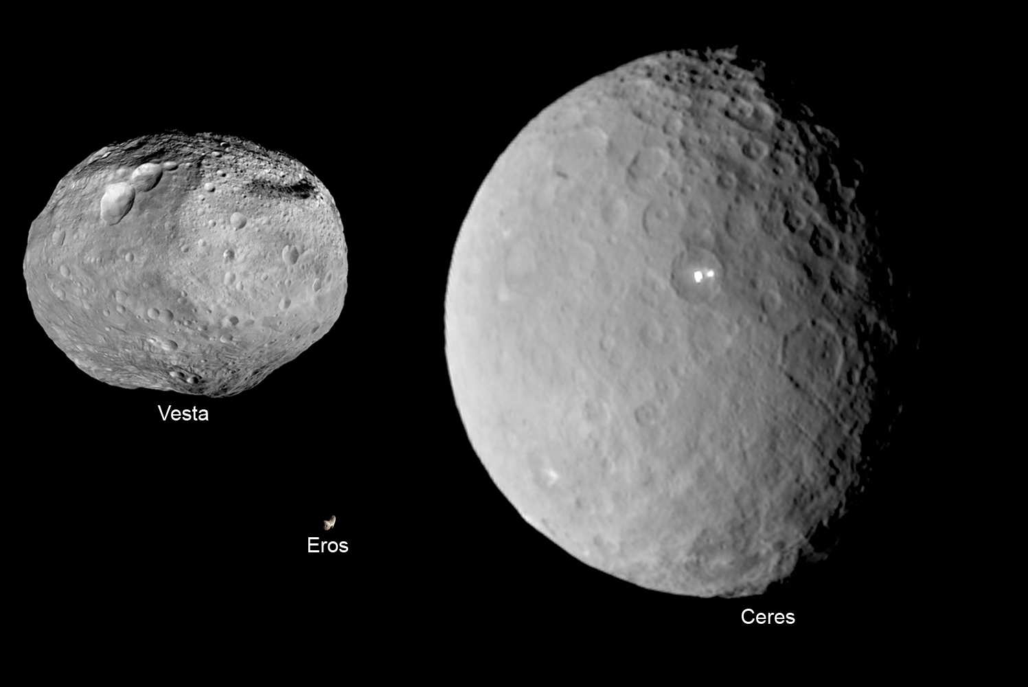Eros Vesta and Ceres size comparison